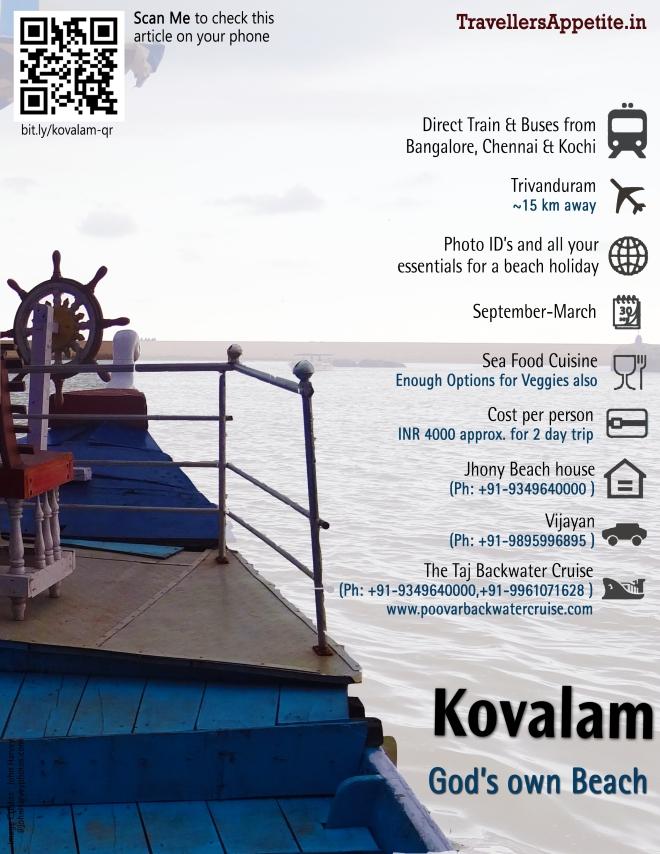 KovalamInfo